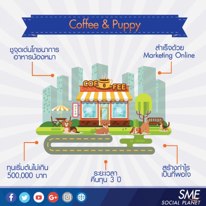 """Bangkok Bank SME"" Review: ""Coffee Puppy"""